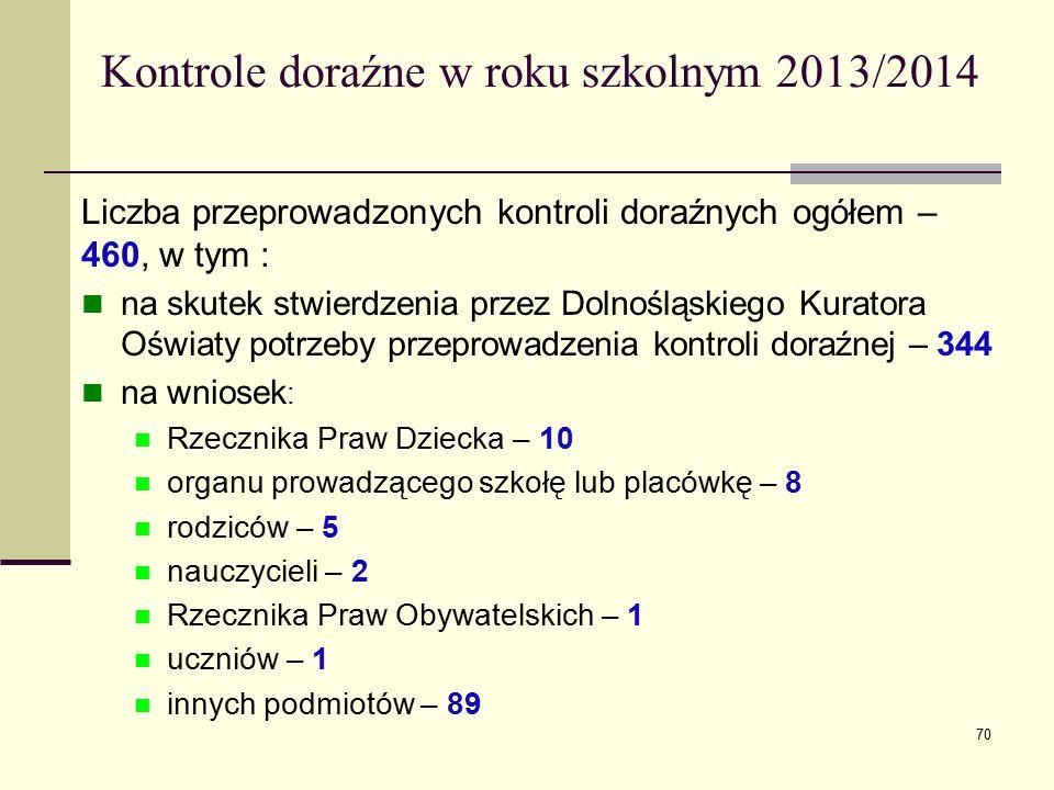 Kontrole doraźne w roku szkolnym 2013/2014 Liczba przeprowadzonych kontroli doraźnych ogółem – 460, w tym : na skutek stwierdzenia przez Dolnośląskiego Kuratora Oświaty potrzeby przeprowadzenia kontroli doraźnej – 344 na wniosek : Rzecznika Praw Dziecka – 10 organu prowadzącego szkołę lub placówkę – 8 rodziców – 5 nauczycieli – 2 Rzecznika Praw Obywatelskich – 1 uczniów – 1 innych podmiotów – 89 70