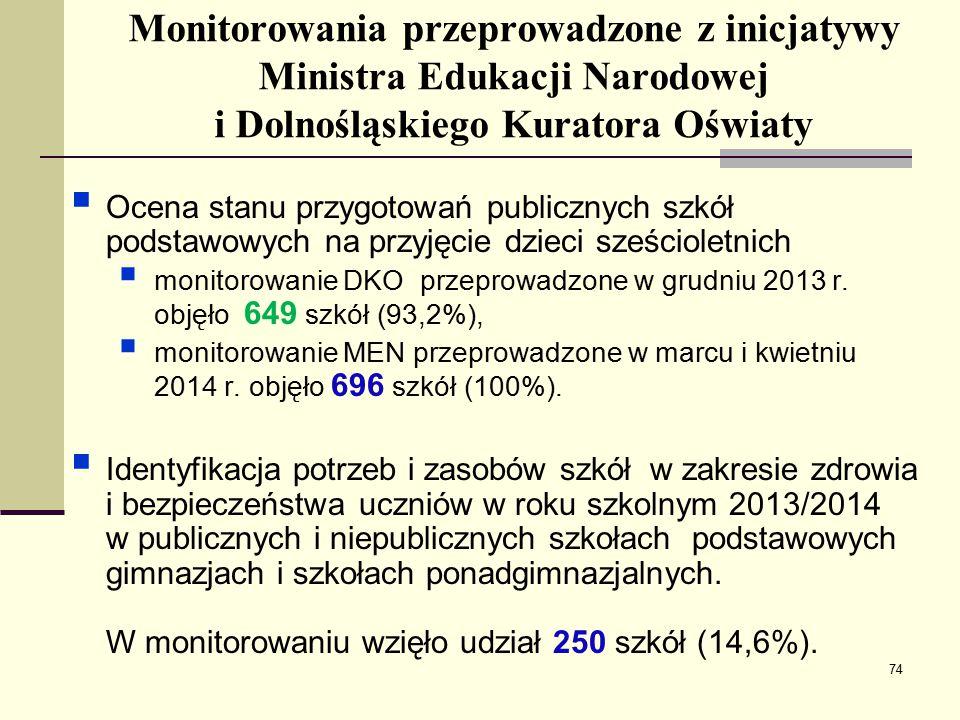 Monitorowania przeprowadzone z inicjatywy Ministra Edukacji Narodowej i Dolnośląskiego Kuratora Oświaty  Ocena stanu przygotowań publicznych szkół podstawowych na przyjęcie dzieci sześcioletnich  monitorowanie DKO przeprowadzone w grudniu 2013 r.