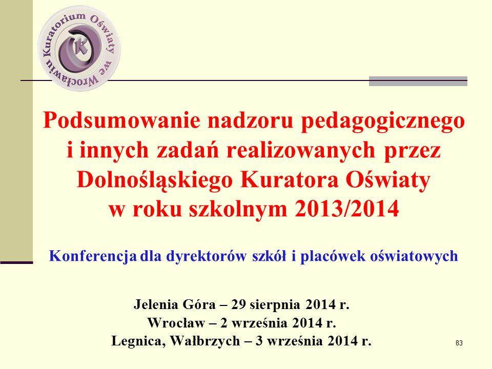 Podsumowanie nadzoru pedagogicznego i innych zadań realizowanych przez Dolnośląskiego Kuratora Oświaty w roku szkolnym 2013/2014 Konferencja dla dyrektorów szkół i placówek oświatowych Jelenia Góra – 29 sierpnia 2014 r.