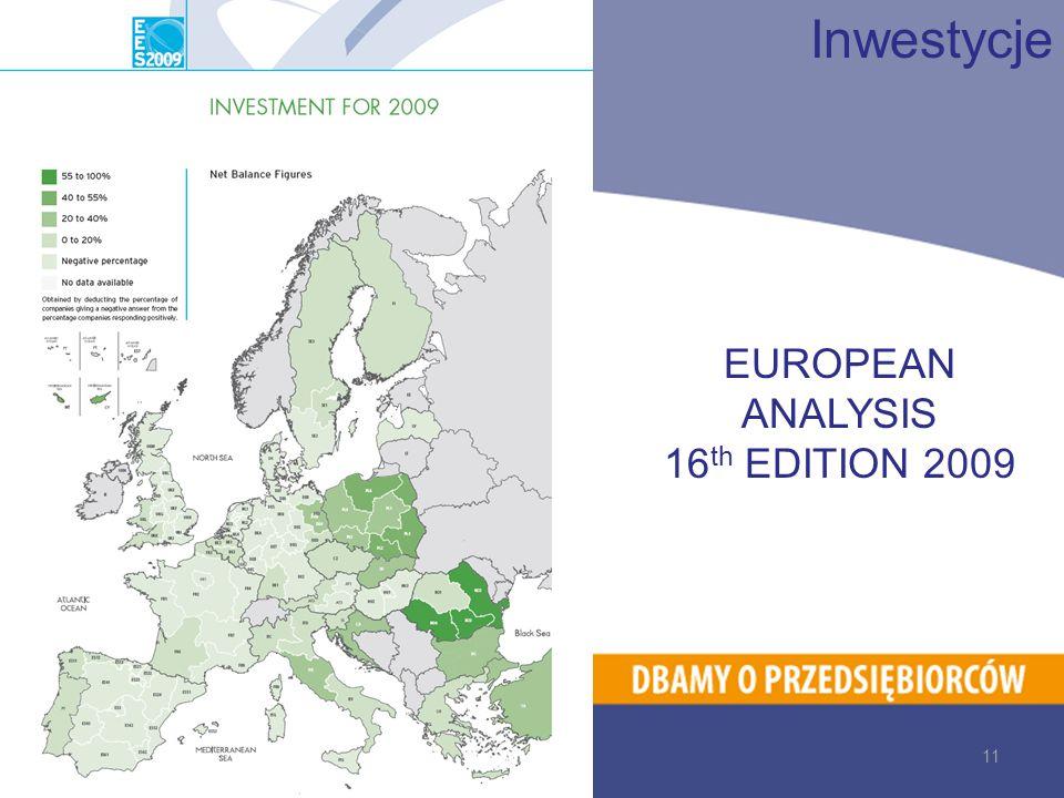 EUROPEAN ANALYSIS 16 th EDITION 2009 Inwestycje 11