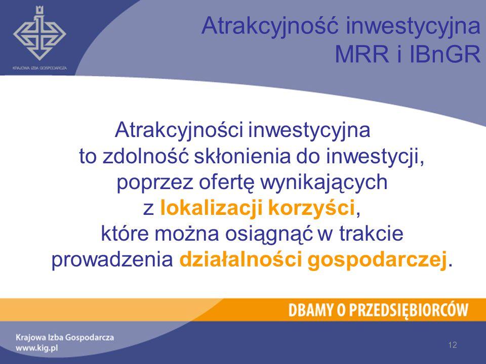 Atrakcyjność inwestycyjna MRR i IBnGR 12 Atrakcyjności inwestycyjna to zdolność skłonienia do inwestycji, poprzez ofertę wynikających z lokalizacji korzyści, które można osiągnąć w trakcie prowadzenia działalności gospodarczej.