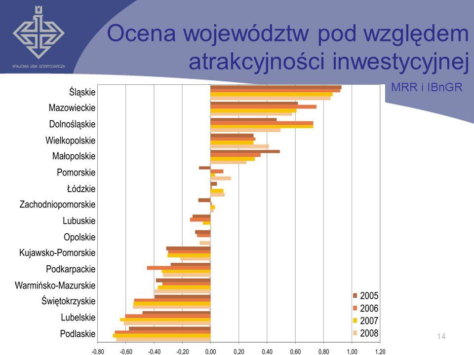Ocena województw pod względem atrakcyjności inwestycyjnej 14 MRR i IBnGR