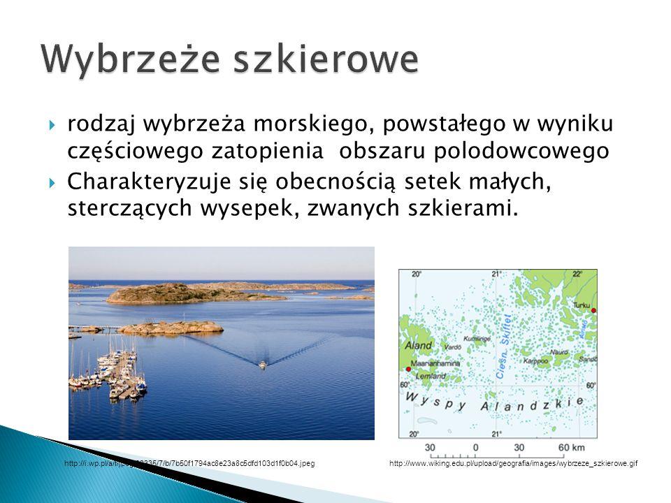  Wybrzeże powstało poprzez odcięcie zatoki mierzeją utworzoną przez prąd przybrzeżny.
