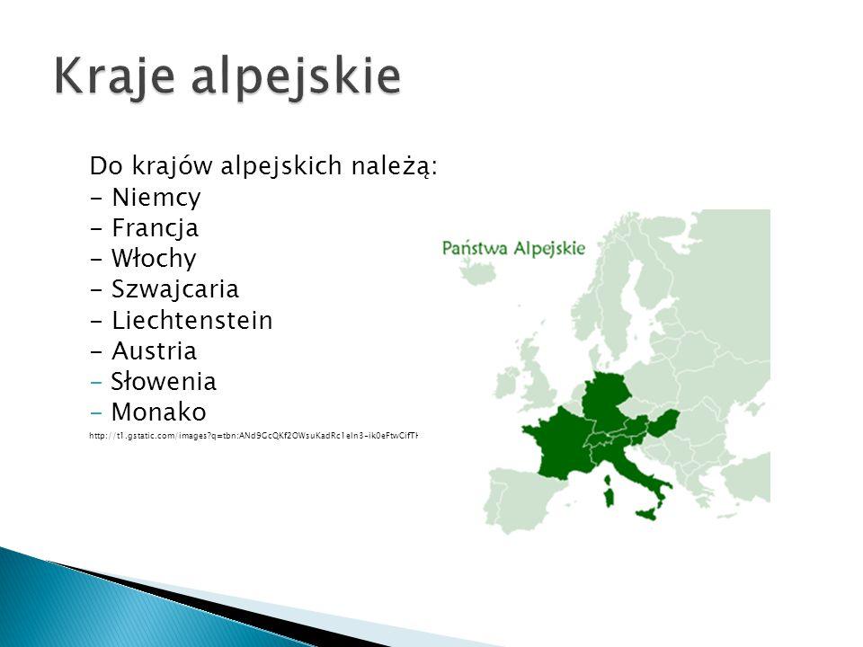  Środowisko przyrodnicze Alp jest bardzo wrażliwe na działalność człowieka, dlatego kraje alpejskie od wieków chronią naturalne zasoby i racjonalnie nimi gospodarują  Podstawę gospodarki krajów alpejskich stanowią: turystyka, usługi finansowe i przemysł przetwórczy (głównie spożywczy, farmaceutyczny i elektroniczny)  Przez Alpy przebiegają ważne szlaki komunikacyjne; gęsta jest sieć autostrad i linii kolejowych