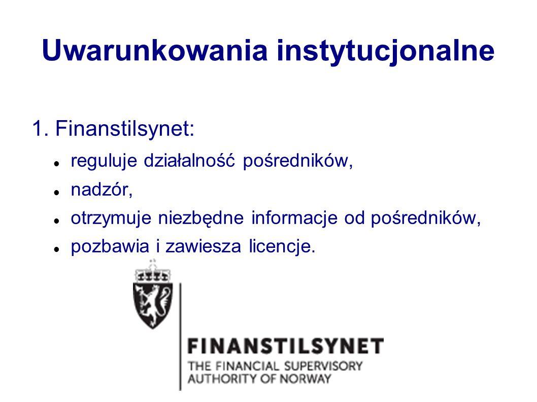 Uwarunkowania instytucjonalne 1. Finanstilsynet: reguluje działalność pośredników, nadzór, otrzymuje niezbędne informacje od pośredników, pozbawia i z