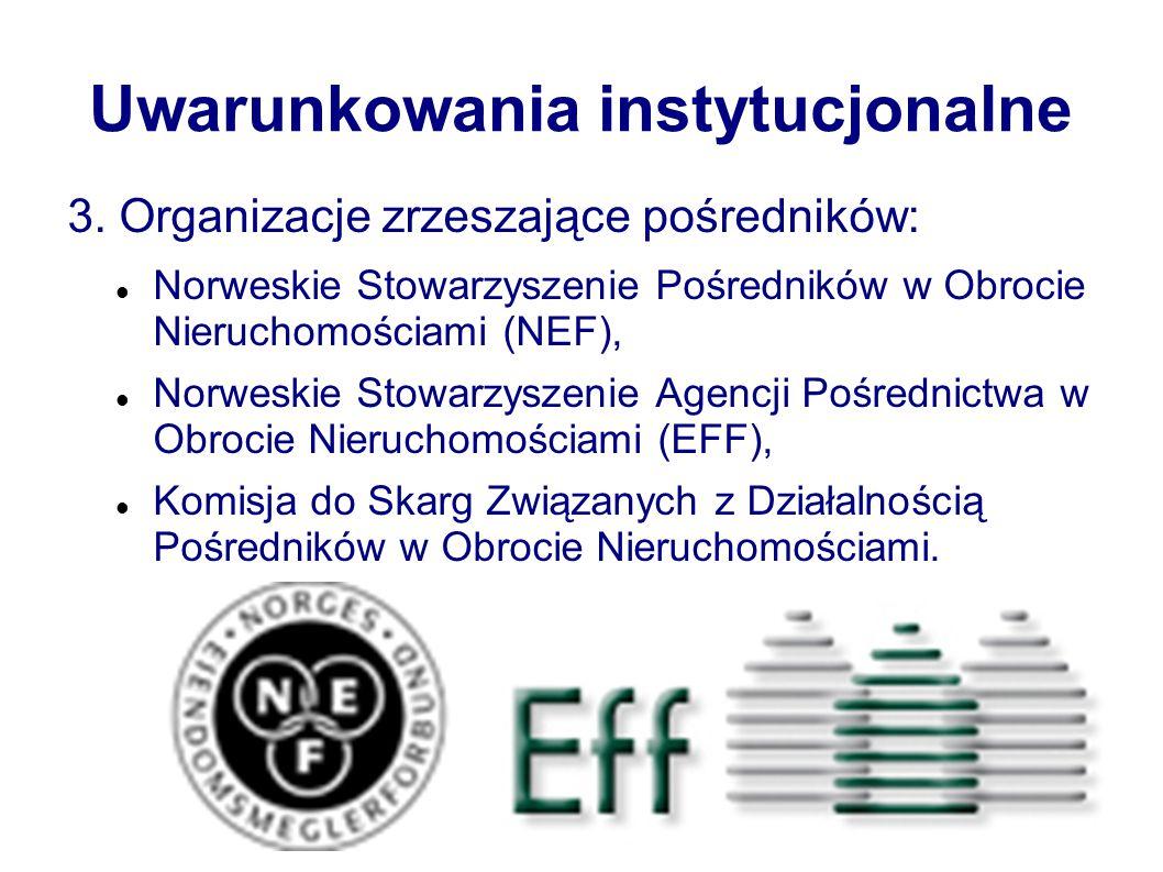 Uwarunkowania instytucjonalne 3. Organizacje zrzeszające pośredników: Norweskie Stowarzyszenie Pośredników w Obrocie Nieruchomościami (NEF), Norweskie