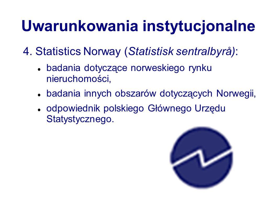 Uwarunkowania instytucjonalne 4. Statistics Norway (Statistisk sentralbyrå): badania dotyczące norweskiego rynku nieruchomości, badania innych obszaró