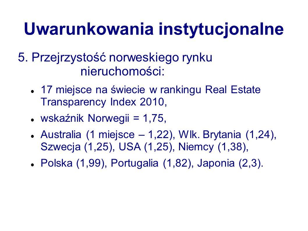 Uwarunkowania instytucjonalne 5. Przejrzystość norweskiego rynku nieruchomości: 17 miejsce na świecie w rankingu Real Estate Transparency Index 2010,