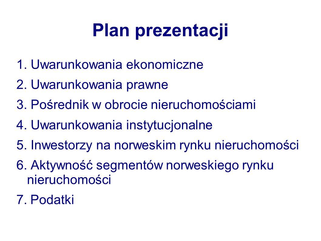 Plan prezentacji 1. Uwarunkowania ekonomiczne 2. Uwarunkowania prawne 3. Pośrednik w obrocie nieruchomościami 4. Uwarunkowania instytucjonalne 5. Inwe