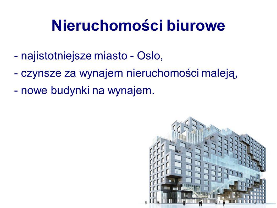 Nieruchomości biurowe - najistotniejsze miasto - Oslo, - czynsze za wynajem nieruchomości maleją, - nowe budynki na wynajem.