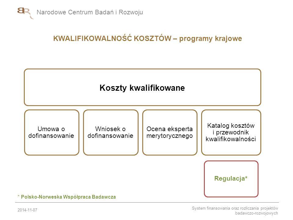 Narodowe Centrum Badań i Rozwoju KOSZTY KWALIFIKOWANE – programy krajowe System finansowania oraz rozliczania projektów badawczo-rozwojowych 2014-11-07 W - wynagrodzenia z pochodnymi (Personnel Costs) A - koszty aparatury naukowo – badawczej (Equipment) G - koszty budynków i gruntów (Purchase of land and real estate) E - koszty usług badawczych i wiedzy technicznej (Costs of research services and technical expertise) Op - koszty operacyjne (materiały i środki eksploatacyjne oraz elementy składowe prototypu) (Consumables and supplies) 1.