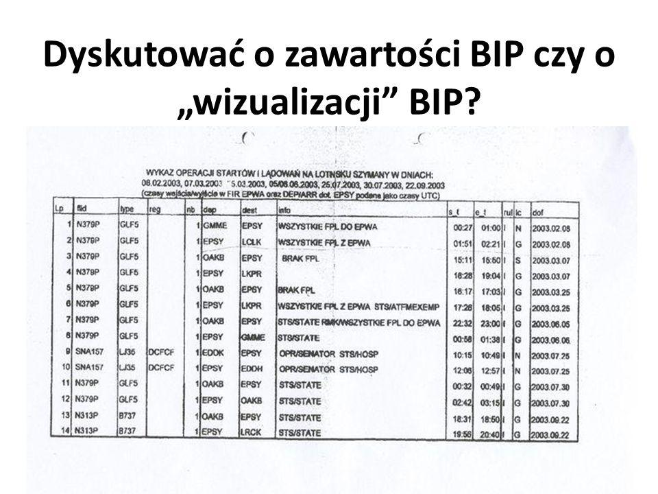 """Dyskutować o zawartości BIP czy o """"wizualizacji BIP?"""