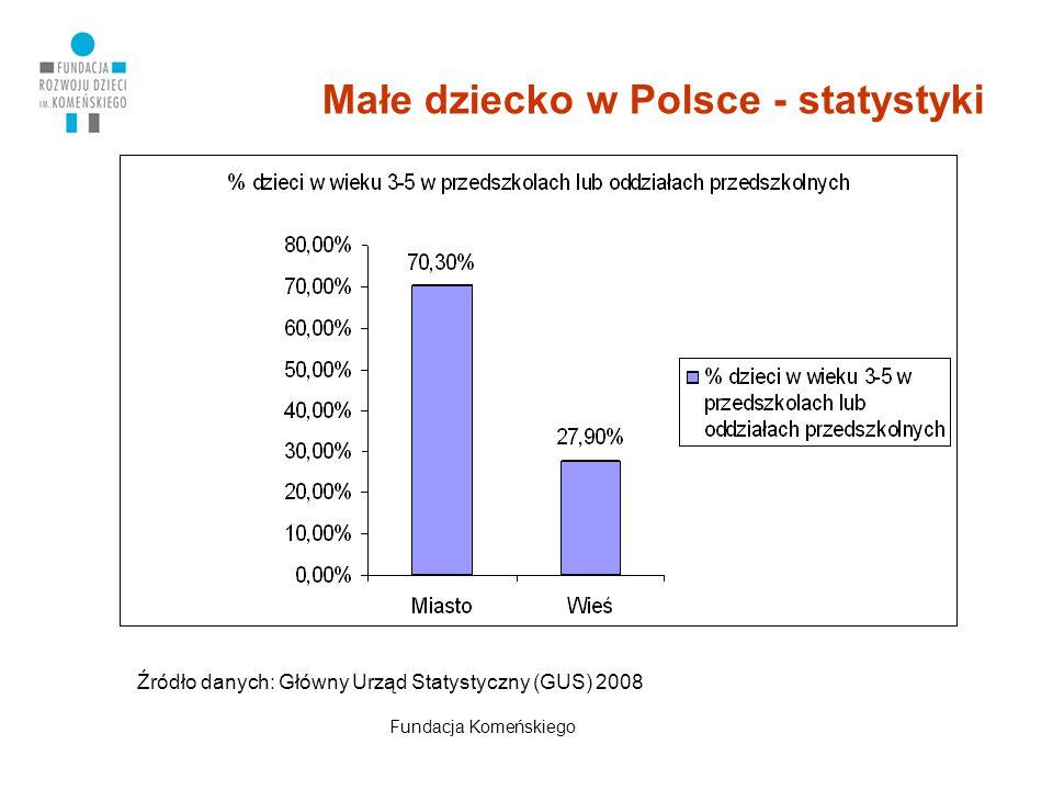 Źródło danych: Główny Urząd Statystyczny (GUS) 2008 Fundacja Komeńskiego Małe dziecko w Polsce - statystyki