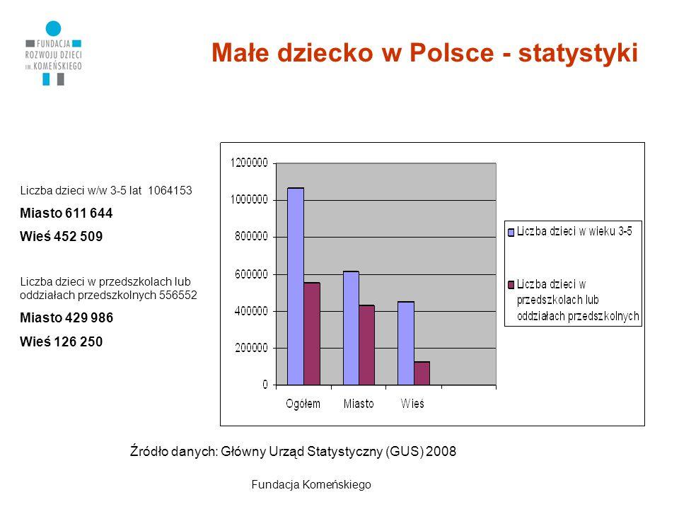 Źródło danych: Główny Urząd Statystyczny (GUS) 2008 Liczba dzieci w/w 3-5 lat 1064153 Miasto 611 644 Wieś 452 509 Liczba dzieci w przedszkolach lub od
