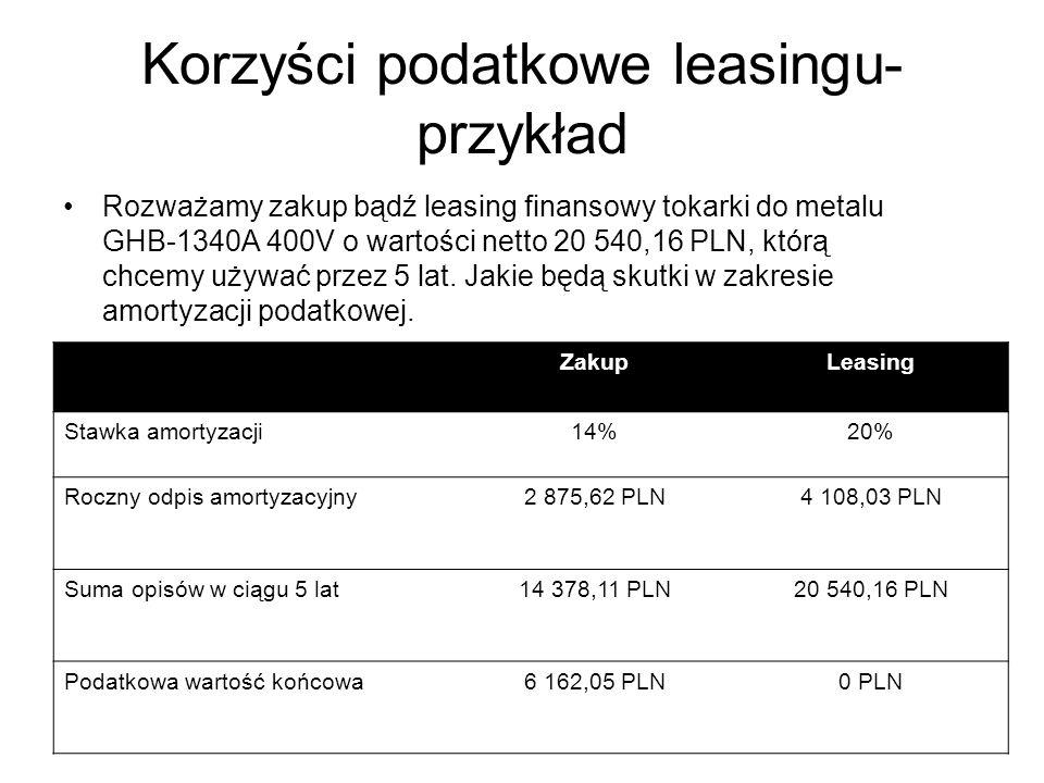 Korzyści podatkowe leasingu- przykład Rozważamy zakup bądź leasing finansowy tokarki do metalu GHB-1340A 400V o wartości netto 20 540,16 PLN, którą ch