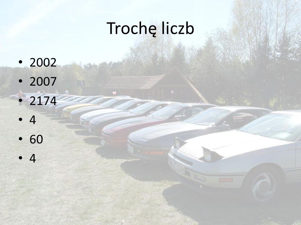Trochę liczb 2002 2007 2174 4 60 4