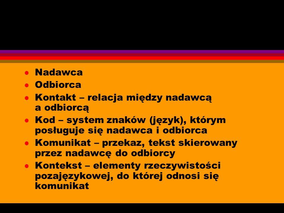 l Nadawca l Odbiorca l Kontakt – relacja między nadawcą a odbiorcą l Kod – system znaków (język), którym posługuje się nadawca i odbiorca l Komunikat