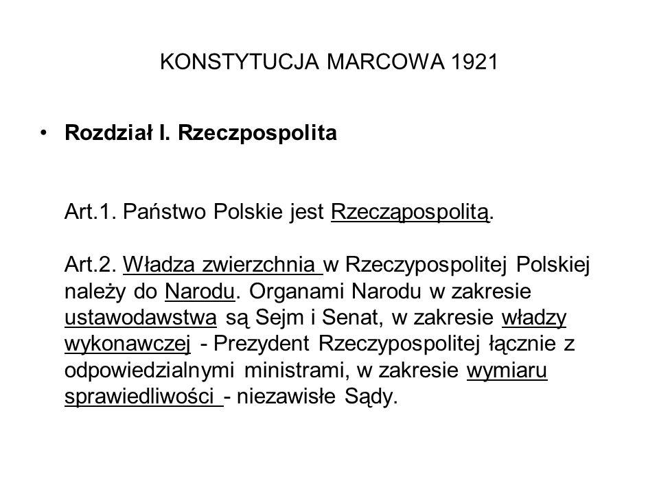 KONSTYTUCJA MARCOWA 1921 Rozdział I.Rzeczpospolita Art.1.