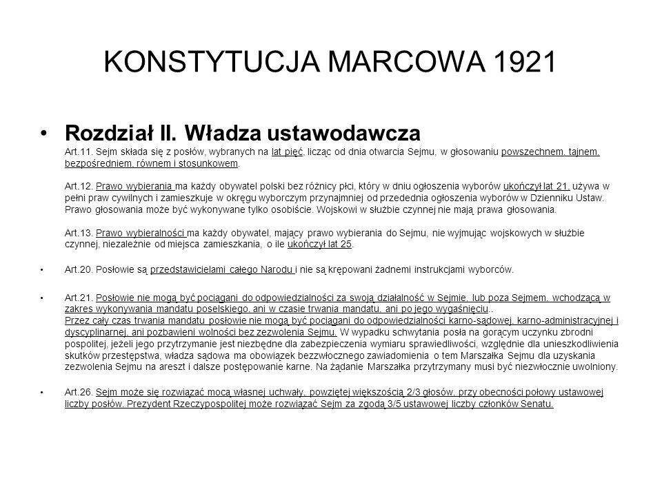 KONSTYTUCJA MARCOWA 1921 Rozdział II.Władza ustawodawcza Art.11.
