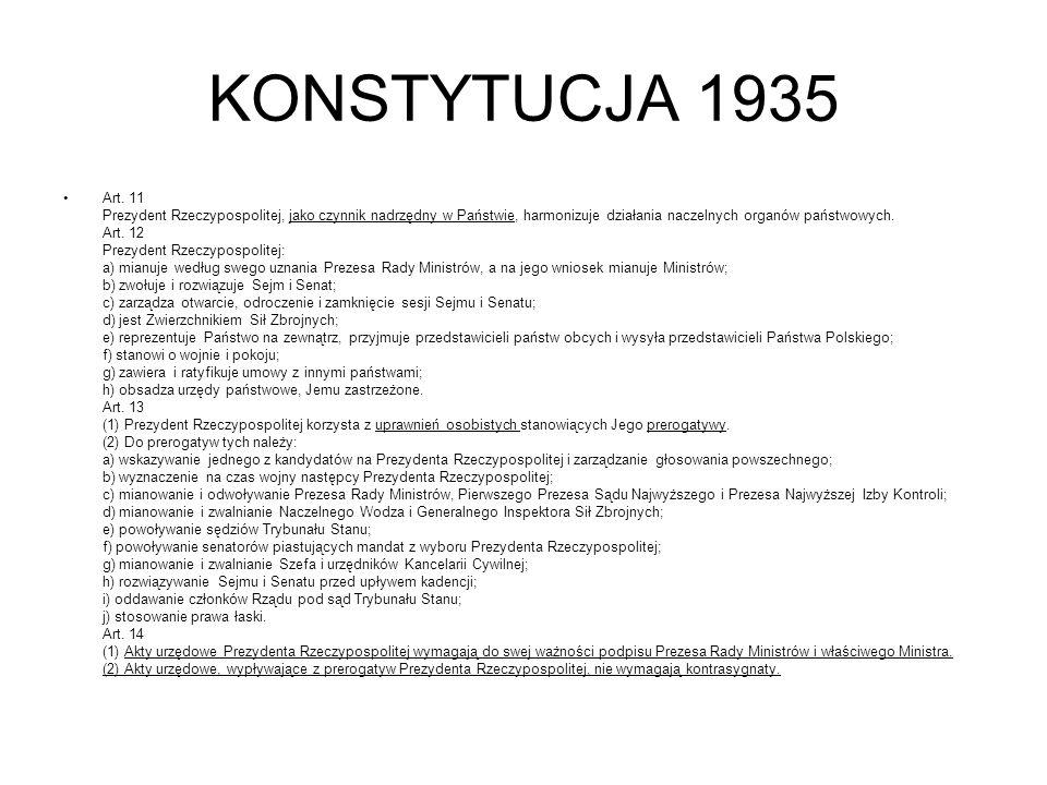 KONSTYTUCJA 1935 Art.