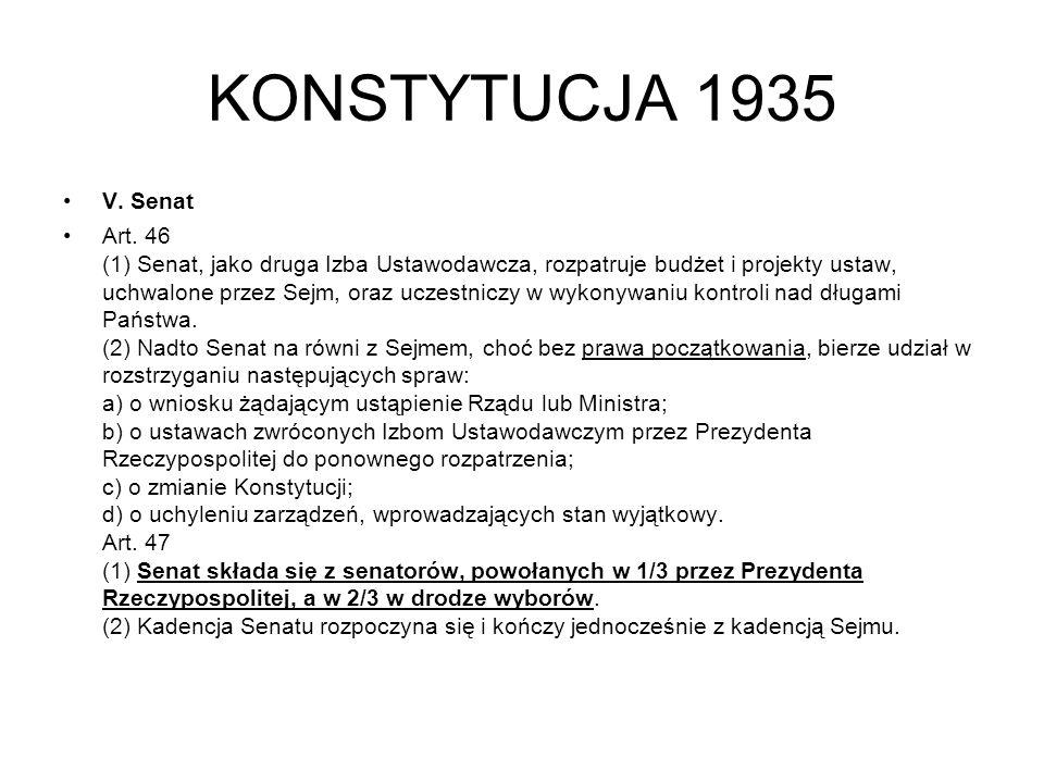 KONSTYTUCJA 1935 V.Senat Art.