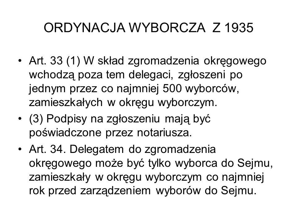 ORDYNACJA WYBORCZA Z 1935 Art.