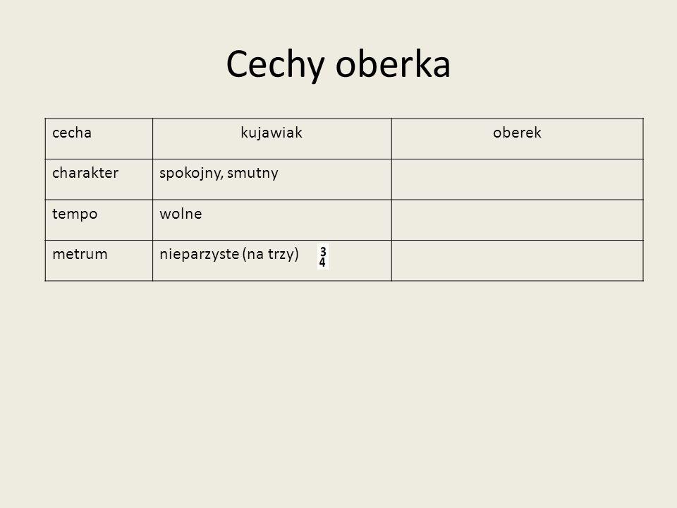 Cechy oberka cechakujawiakoberek charakterspokojny, smutny tempowolne metrumnieparzyste (na trzy)