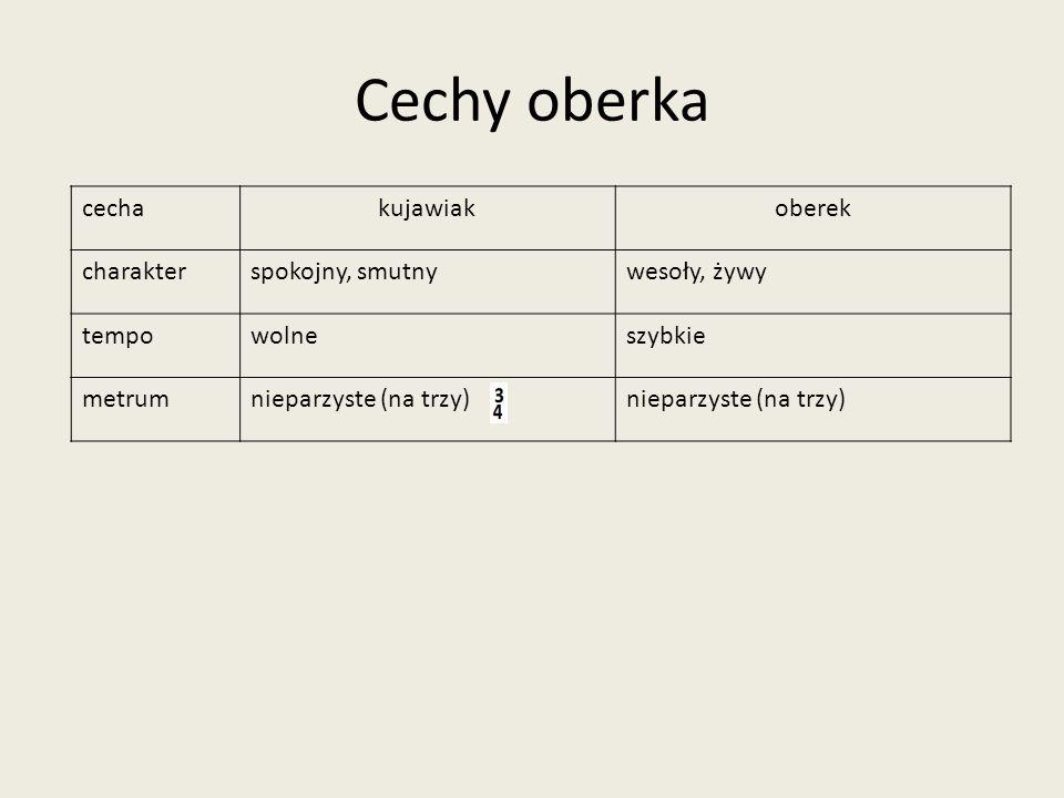 Cechy oberka cechakujawiakoberek charakterspokojny, smutnywesoły, żywy tempowolneszybkie metrumnieparzyste (na trzy)