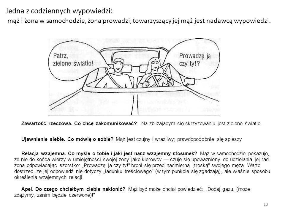 , Jedna z codziennych wypowiedzi: mąż i żona w samochodzie, żona prowadzi, towarzyszący jej mąż jest nadawcą wypowiedzi. Zawartość rzeczowa. Co chcę z