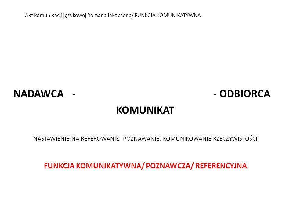 Akt komunikacji językowej Romana Jakobsona/ FUNKCJA KOMUNIKATYWNA NADAWCA - - ODBIORCA KOMUNIKAT NASTAWIENIE NA REFEROWANIE, POZNAWANIE, KOMUNIKOWANIE