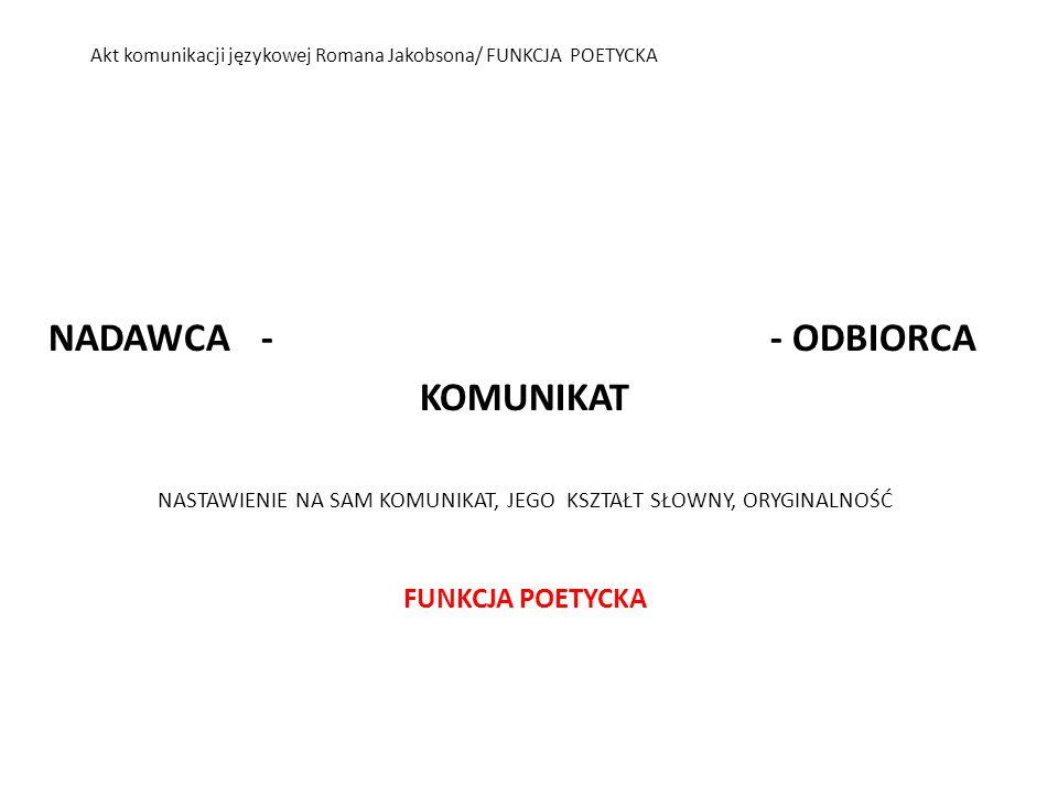 Akt komunikacji językowej Romana Jakobsona/ FUNKCJA POETYCKA NADAWCA - - ODBIORCA KOMUNIKAT NASTAWIENIE NA SAM KOMUNIKAT, JEGO KSZTAŁT SŁOWNY, ORYGINA