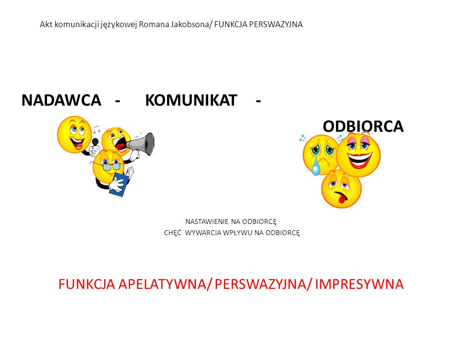 Akt komunikacji językowej Romana Jakobsona/FUNKCJE WYPOWIEDZI NADAWCA - KOMUNIKAT - ODBIORCA FUNKCJA PERSWAZYJNA/APELATYWNA/IMPRESYWNA FUNKCJA KOMUNIKATYWNA/REFERENCYJNA/POZNAWCZA KONTAKT FUNKCJA FATYCZNA FUNKCJA EMOTYWNA/EKSPRESYWNA FUNKCJA POETYCKA