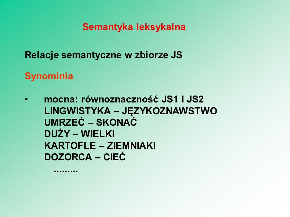 Relacje semantyczne w zbiorze JS Synominia mocna: równoznaczność JS1 i JS2 LINGWISTYKA – JĘZYKOZNAWSTWO UMRZEĆ – SKONAĆ DUŻY – WIELKI KARTOFLE – ZIEMNIAKI DOZORCA – CIEĆ.........