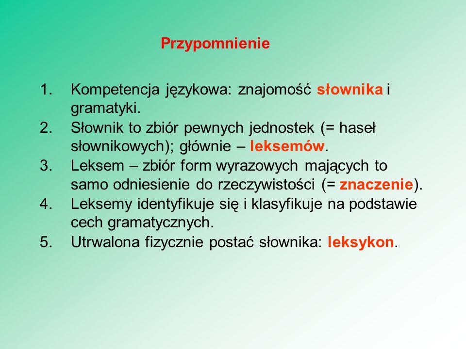 1.Kompetencja językowa: znajomość słownika i gramatyki. 2.Słownik to zbiór pewnych jednostek (= haseł słownikowych); głównie – leksemów. 3.Leksem – zb