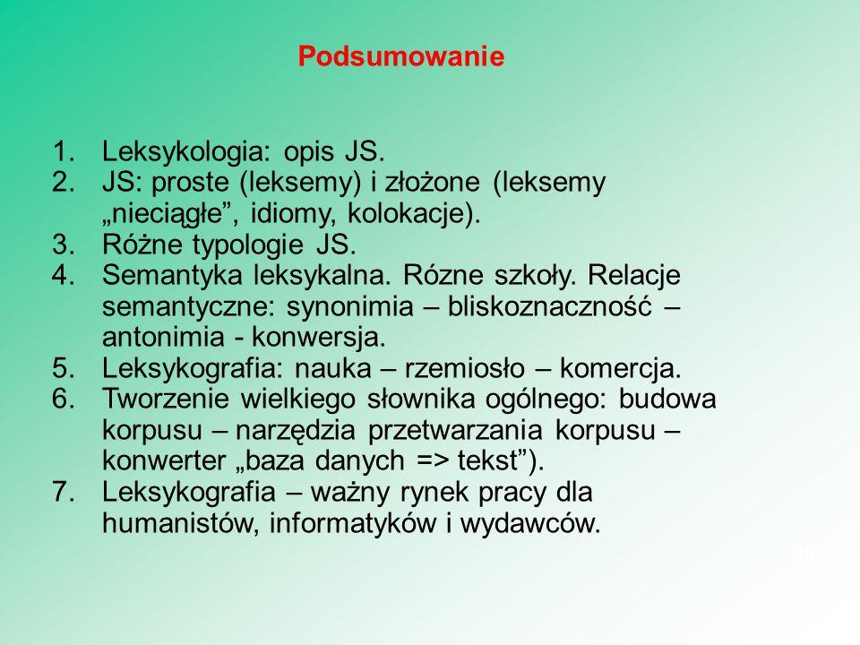 """40 Podsumowanie 1.Leksykologia: opis JS. 2.JS: proste (leksemy) i złożone (leksemy """"nieciągłe"""", idiomy, kolokacje). 3.Różne typologie JS. 4.Semantyka"""