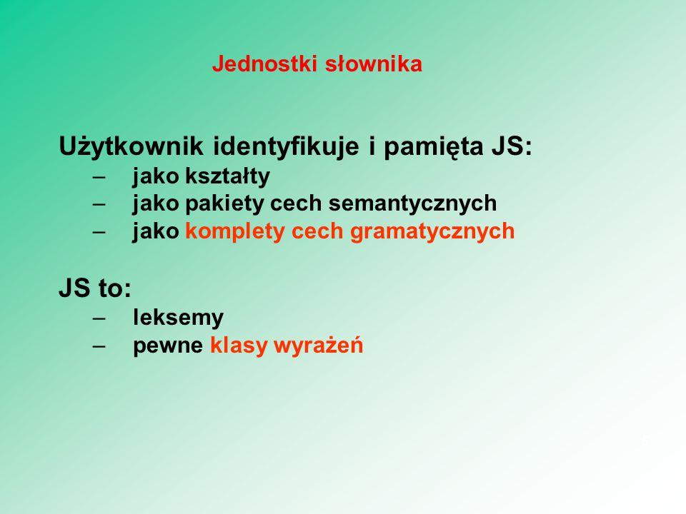 Użytkownik identyfikuje i pamięta JS: –jako kształty –jako pakiety cech semantycznych –jako komplety cech gramatycznych JS to: –leksemy –pewne klasy w