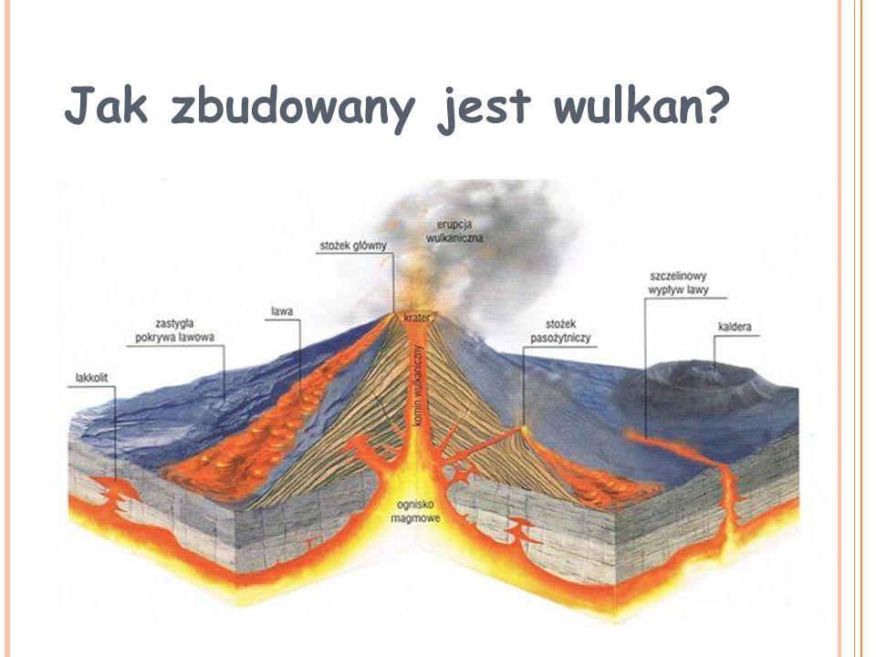 Na czym polega zjawisko erupcji wulkanu.