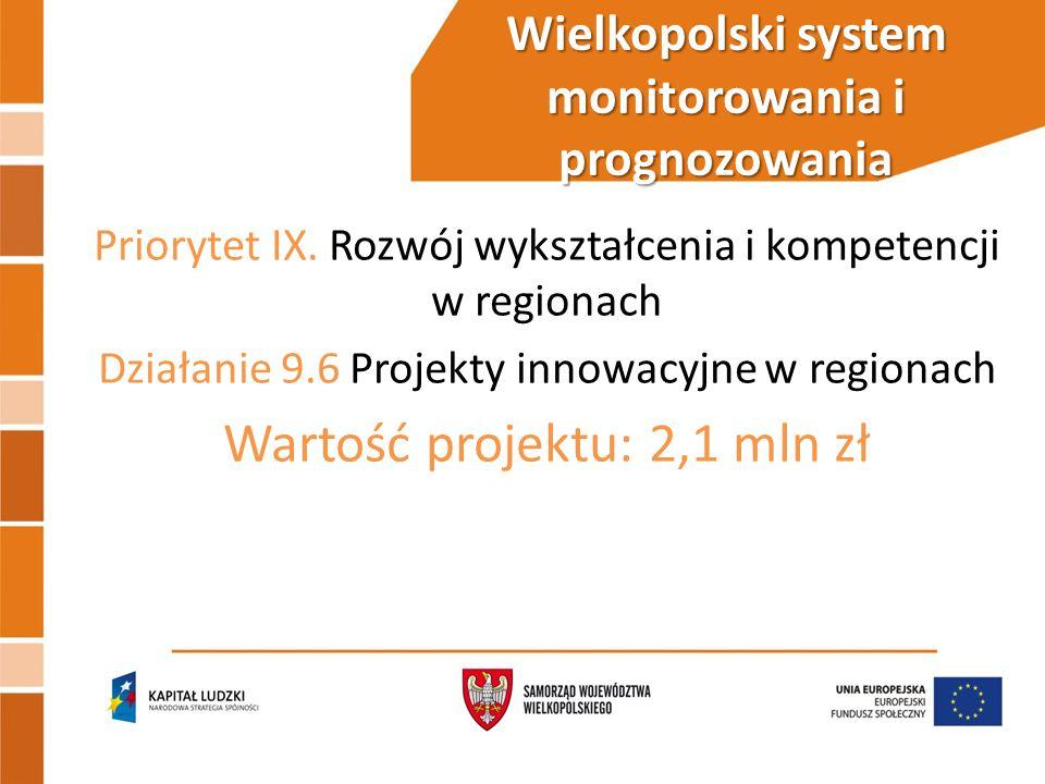Wielkopolski system monitorowania i prognozowania Priorytet IX.