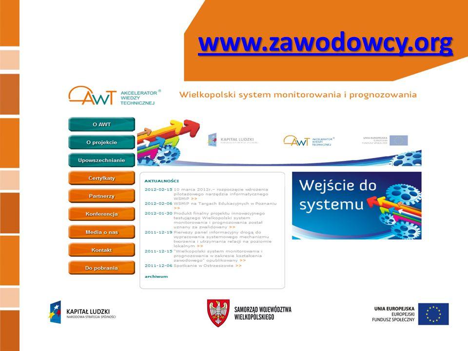 www.zawodowcy.org