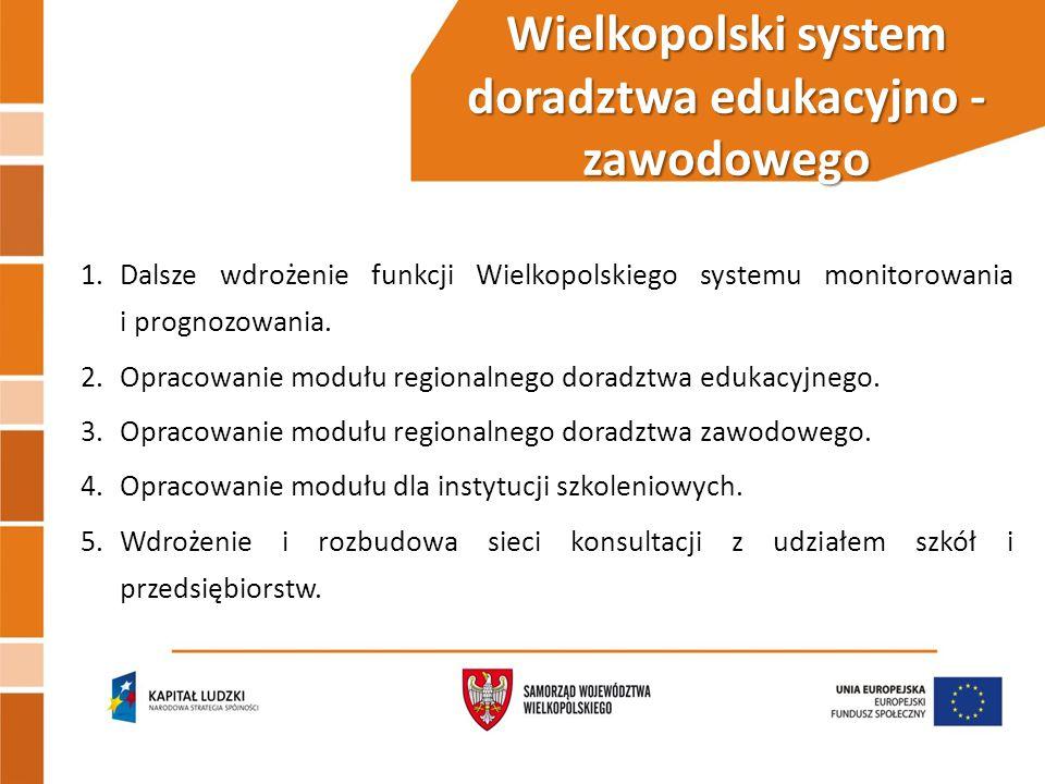 Wielkopolski system doradztwa edukacyjno - zawodowego 1.Dalsze wdrożenie funkcji Wielkopolskiego systemu monitorowania i prognozowania.