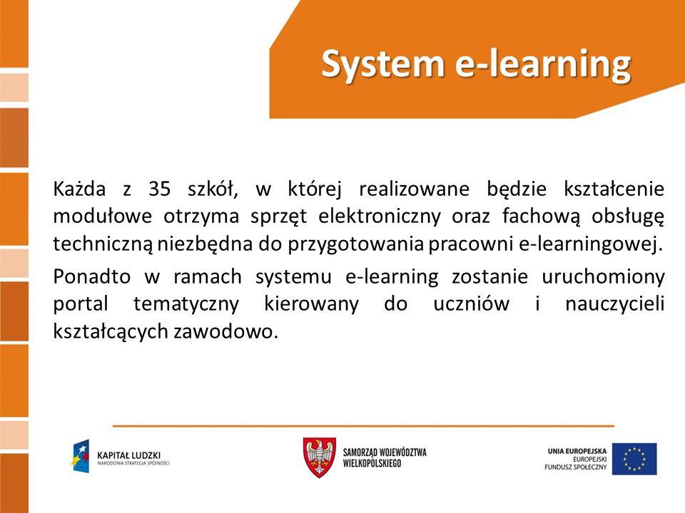 System e-learning Każda z 35 szkół, w której realizowane będzie kształcenie modułowe otrzyma sprzęt elektroniczny oraz fachową obsługę techniczną niezbędna do przygotowania pracowni e-learningowej.
