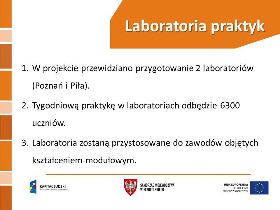 Laboratoria praktyk 1.W projekcie przewidziano przygotowanie 2 laboratoriów (Poznań i Piła).