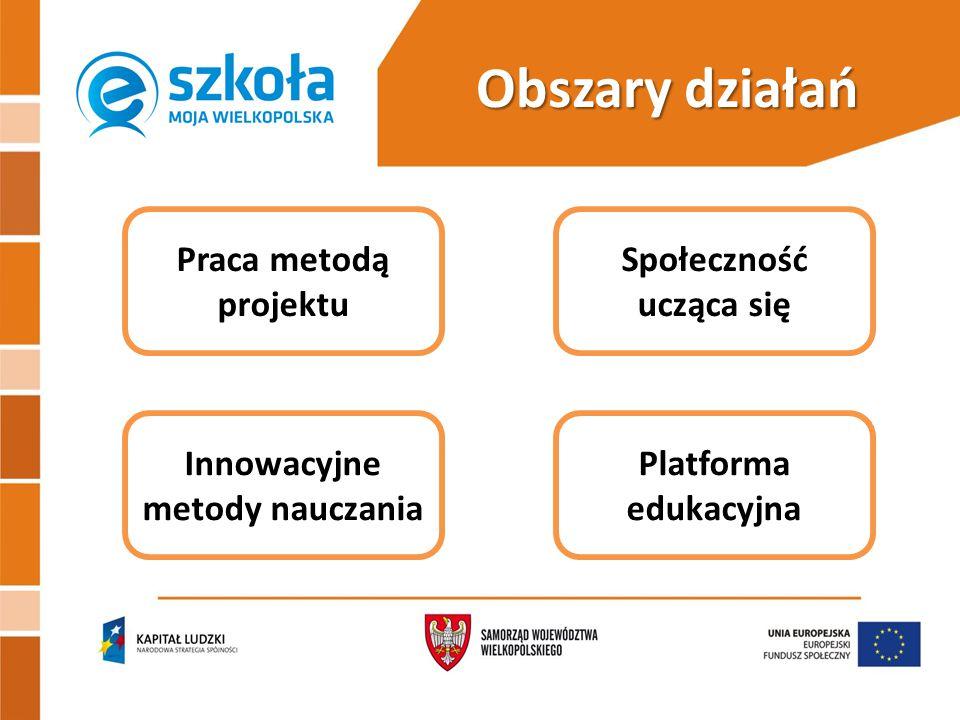 Obszary działań Praca metodą projektu Platforma edukacyjna Innowacyjne metody nauczania Społeczność ucząca się