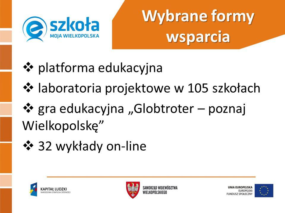 """Wybrane formy wsparcia  platforma edukacyjna  laboratoria projektowe w 105 szkołach  gra edukacyjna """"Globtroter – poznaj Wielkopolskę  32 wykłady on-line"""