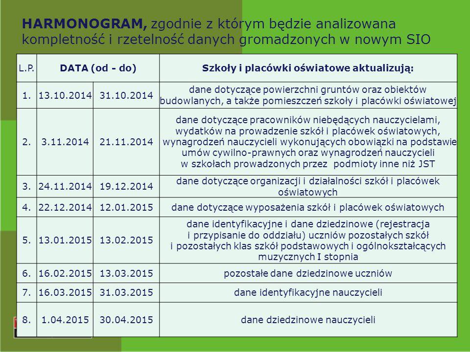 HARMONOGRAM, zgodnie z którym będzie analizowana kompletność i rzetelność danych gromadzonych w nowym SIO L.P.DATA (od - do)Szkoły i placówki oświatow
