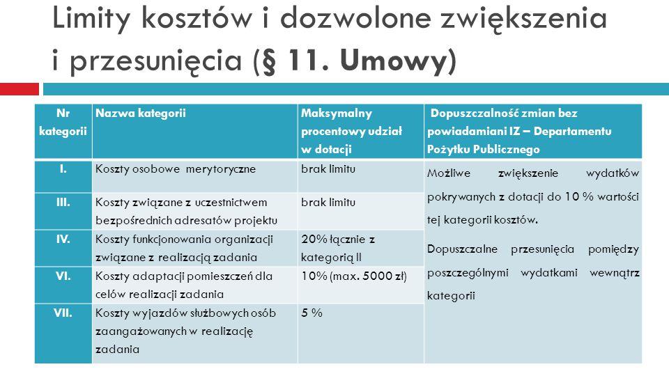 Limity kosztów i dozwolone zwiększenia i przesunięcia (§ 11. Umowy) Nr kategorii Nazwa kategorii Maksymalny procentowy udział w dotacji Dopuszczalność
