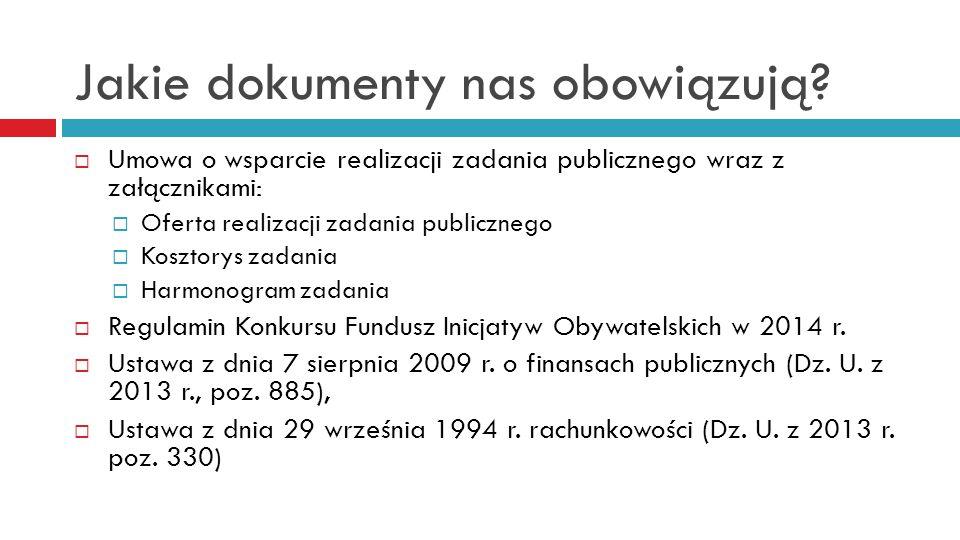 Jakie dokumenty nas obowiązują?  Umowa o wsparcie realizacji zadania publicznego wraz z załącznikami:  Oferta realizacji zadania publicznego  Koszt