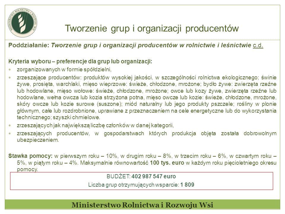 Tworzenie grup i organizacji producentów Ministerstwo Rolnictwa i Rozwoju Wsi Poddziałanie: Tworzenie grup i organizacji producentów w rolnictwie i leśnictwie c.d.