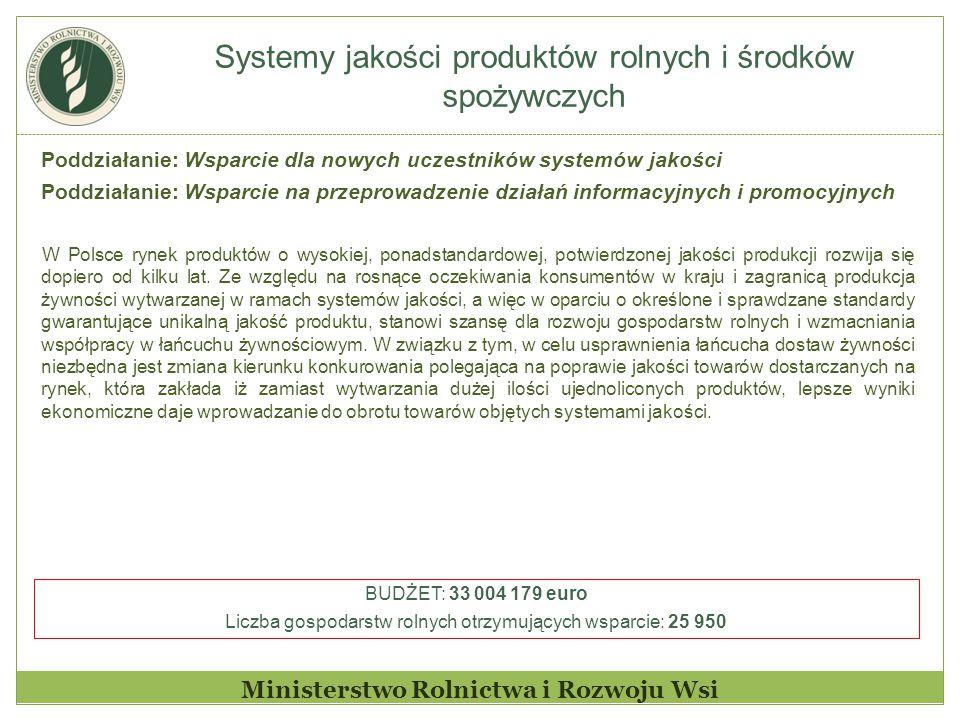 Systemy jakości produktów rolnych i środków spożywczych Ministerstwo Rolnictwa i Rozwoju Wsi Poddziałanie: Wsparcie dla nowych uczestników systemów jakości Poddziałanie: Wsparcie na przeprowadzenie działań informacyjnych i promocyjnych W Polsce rynek produktów o wysokiej, ponadstandardowej, potwierdzonej jakości produkcji rozwija się dopiero od kilku lat.