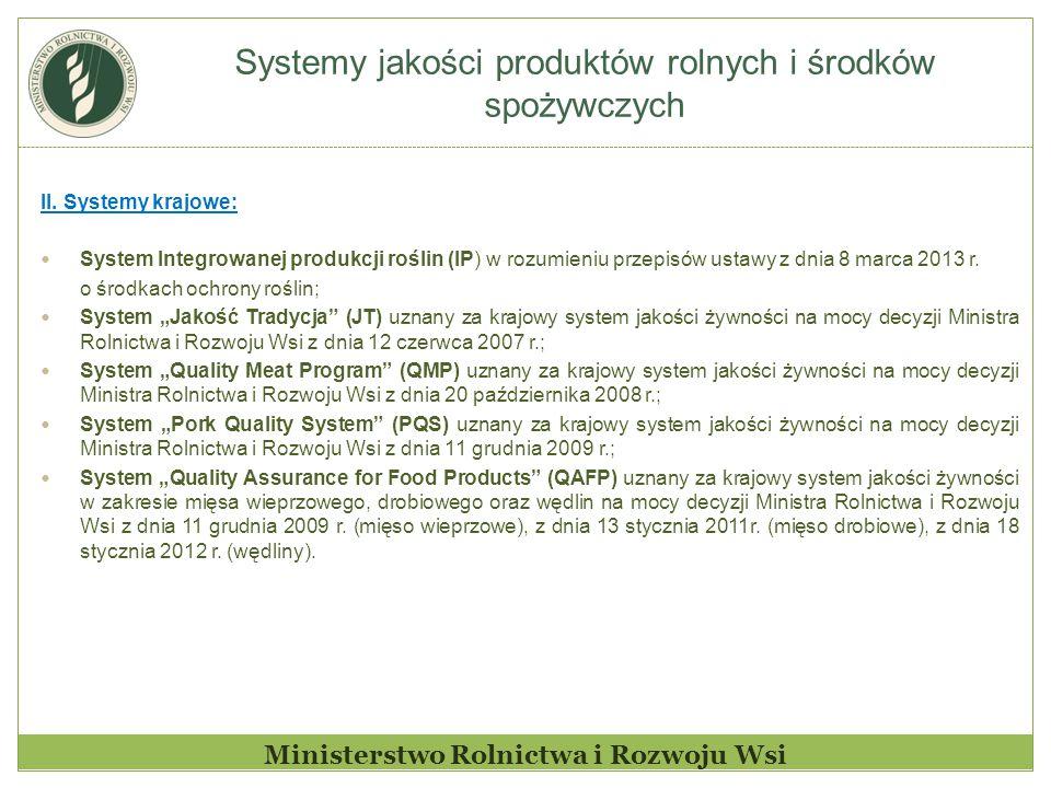 Systemy jakości produktów rolnych i środków spożywczych Ministerstwo Rolnictwa i Rozwoju Wsi II.